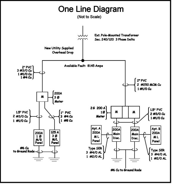One Line Diagrams - Electrical Line Diagram