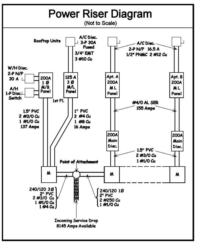 Riser electrical one line diagram archtoolbox readingrat net apartment wiring line diagrams at gsmportal.co
